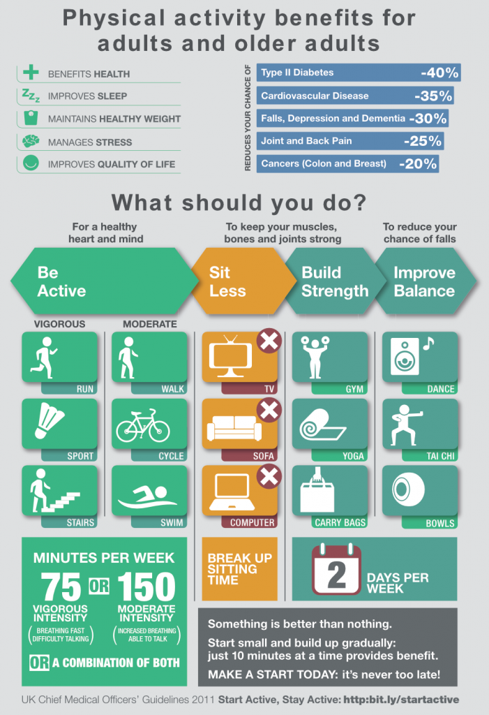 Tips to Boost your Health and Fitness