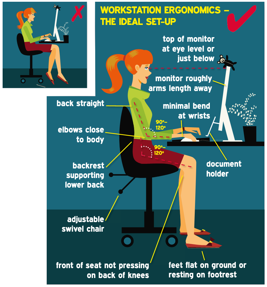 Optimal desk posture when sitting at a desk for long periods